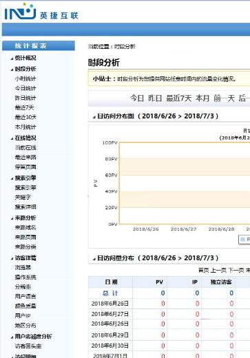 最新仿百度统计,CNZZ统计友盟C#源码