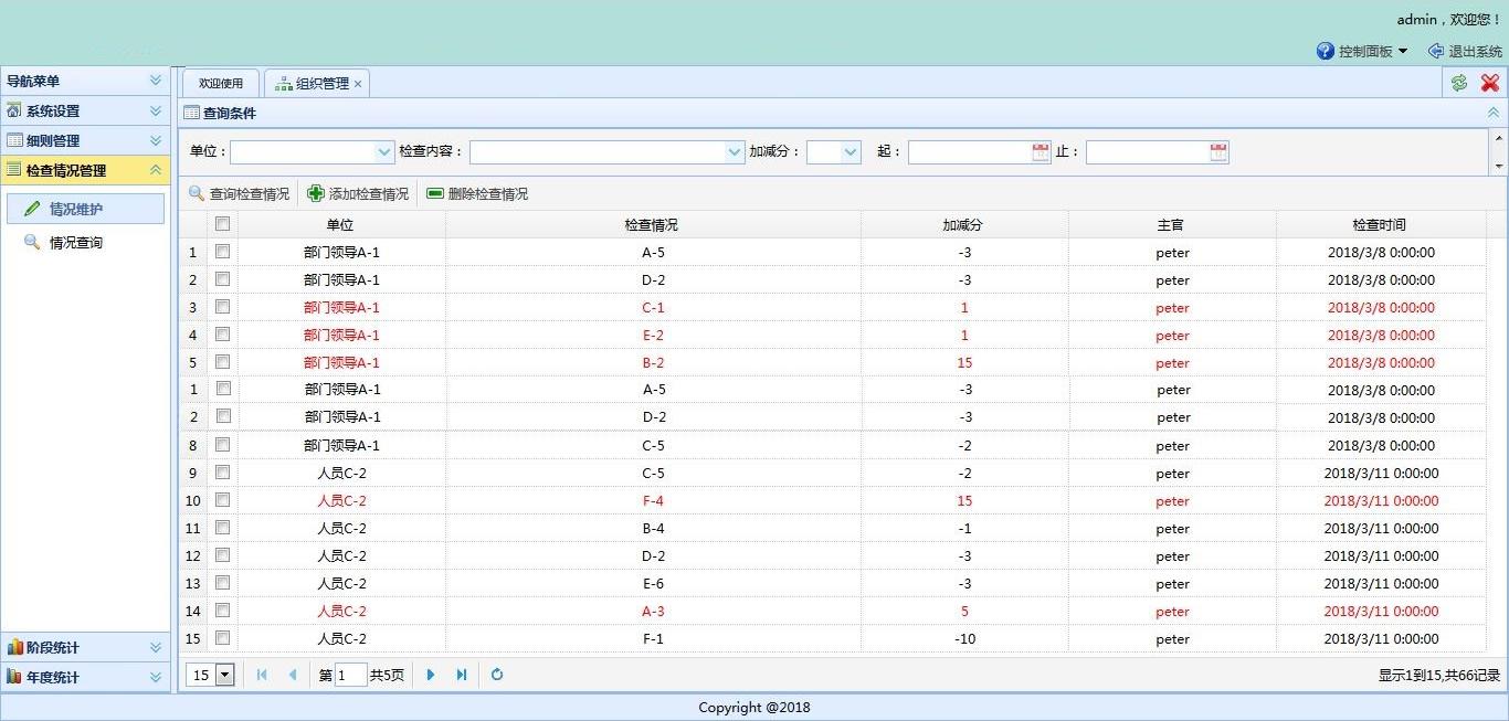 部门人员考评管理系统源码